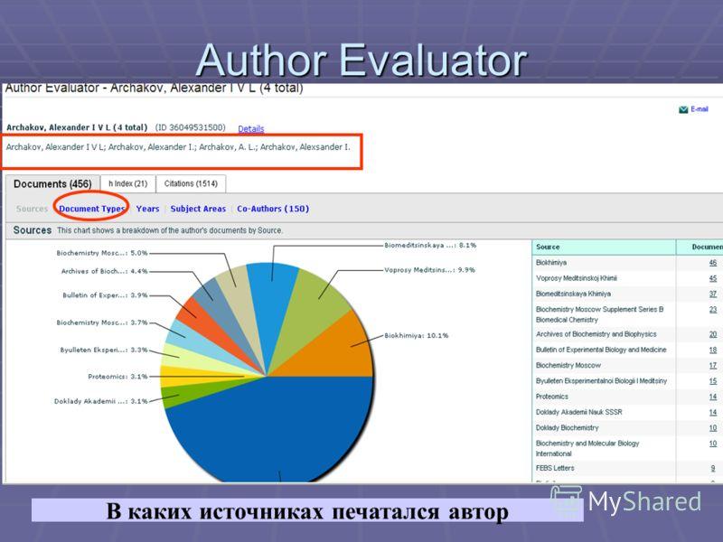 Author Evaluator В каких источниках печатался автор
