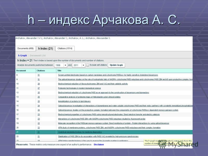 h – индекс Арчакова А. С.