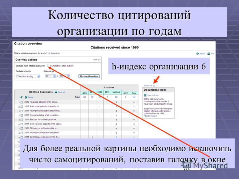 Количество цитирований организации по годам Для более реальной картины необходимо исключить число самоцитирований, поставив галочку в окне h-индекс организации 6