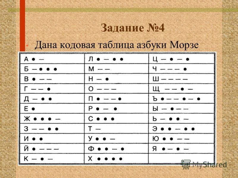 Задание 4 Дана кодовая таблица азбуки Морзе
