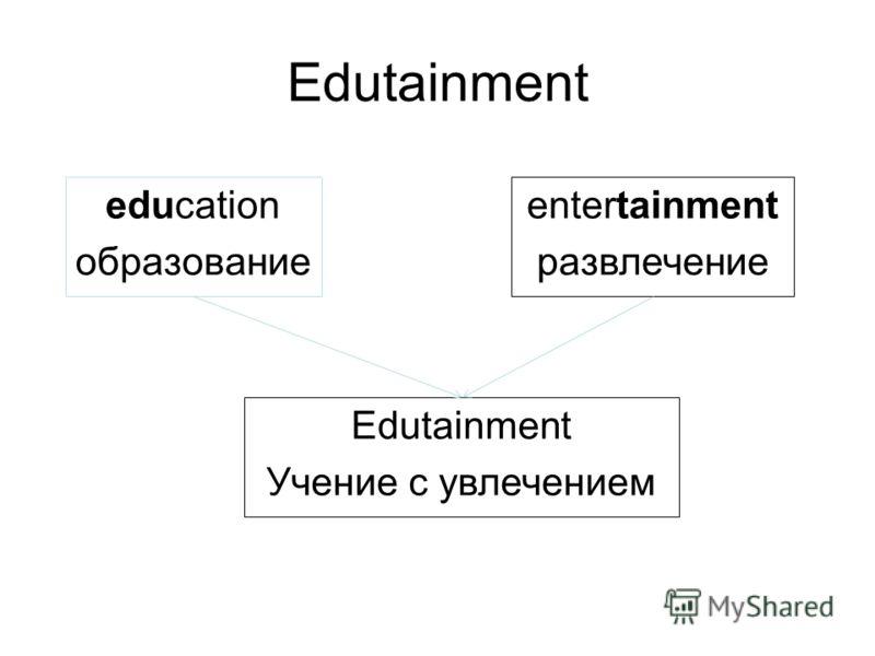 Edutainment education образование entertainment развлечение Edutainment Учение с увлечением