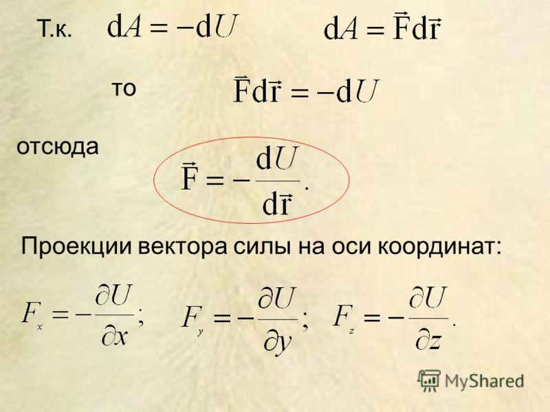 Т.к. то отсюда Проекции вектора силы на оси координат:
