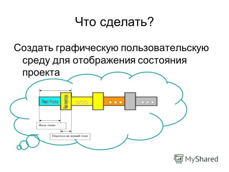 Что сделать? Создать графическую пользовательскую среду для отображения состояния проекта