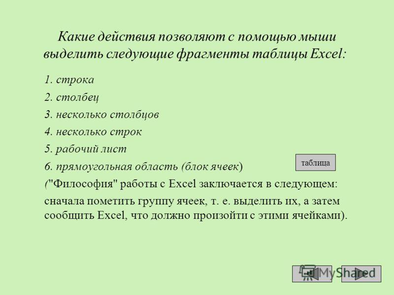 Какие действия позволяют с помощью мыши выделить следующие фрагменты таблицы Ехсеl: 1. строка 2. столбец 3. несколько столбцов 4. несколько строк 5. рабочий лист 6. прямоугольная область (блок ячеек) (