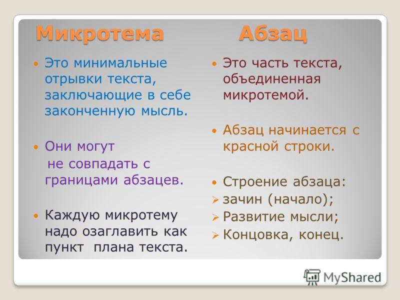Этап 6 Деление текста на микротемы Микротема Абзац