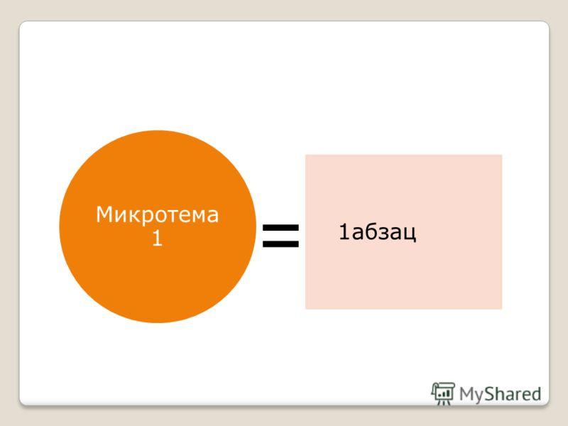 Микротема Абзац Это минимальные отрывки текста, заключающие в себе законченную мысль. Они могут не совпадать с границами абзацев. Каждую микротему надо озаглавить как пункт плана текста. Это часть текста, объединенная микротемой. Абзац начинается с к