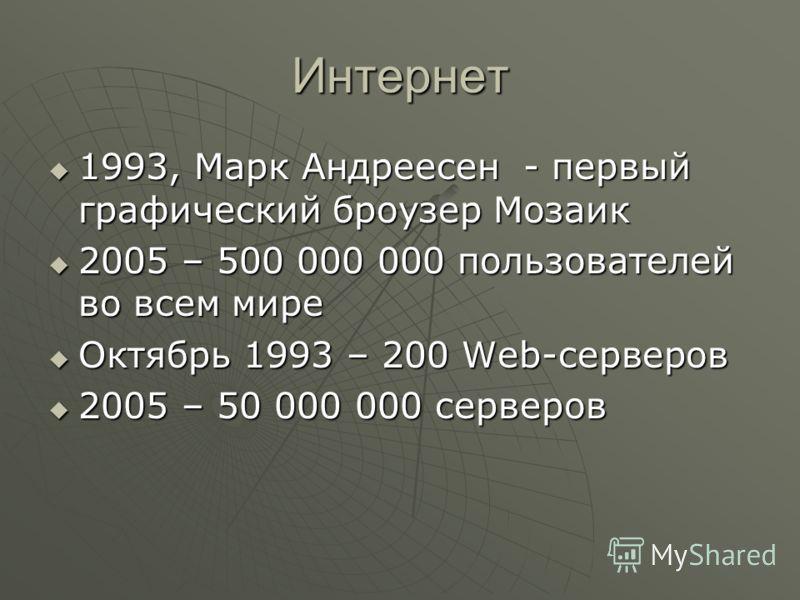 Интернет 1993, Марк Андреесен - первый графический броузер Мозаик 1993, Марк Андреесен - первый графический броузер Мозаик 2005 – 500 000 000 пользователей во всем мире 2005 – 500 000 000 пользователей во всем мире Октябрь 1993 – 200 Web-серверов Окт
