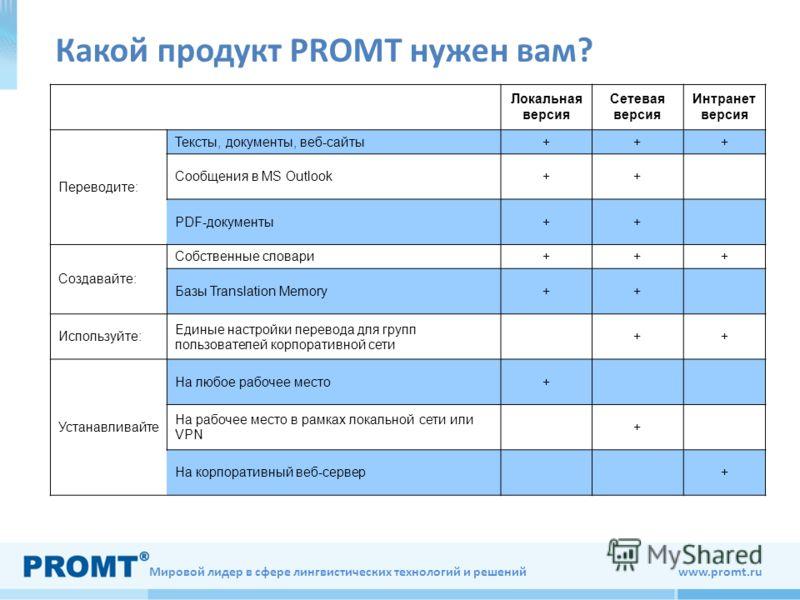 Мировой лидер в сфере лингвистических технологий и решений www.promt.ru Какой продукт PROMT нужен вам? Локальная версия Сетевая версия Интранет версия Переводите: Тексты, документы, веб-сайты+++ Сообщения в MS Outlook++ PDF-документы++ Создавайте: Со