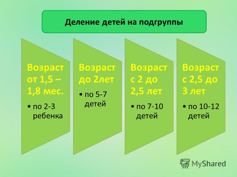 Деление детей на подгруппы Возраст от 1,5 – 1,8 мес. по 2-3 ребенка Возраст до 2лет по 5-7 детей Возраст с 2 до 2,5 лет по 7-10 детей Возраст с 2,5 до 3 лет по 10-12 детей
