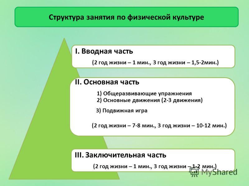 Структура занятия по физической культуре I. Вводная часть (2 год жизни – 1 мин., 3 год жизни – 1,5-2мин.) II. Основная часть 1) Общеразвивающие упражнения 2) Основные движения (2-3 движения) 3) Подвижная игра (2 год жизни – 7-8 мин., 3 год жизни – 10
