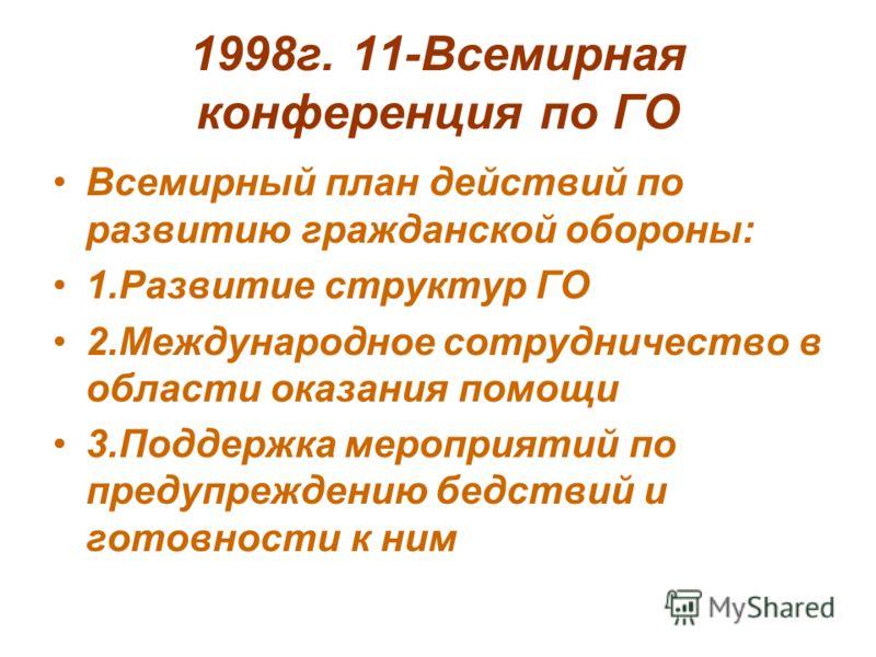 1998г. 11-Всемирная конференция по ГО Всемирный план действий по развитию гражданской обороны: 1.Развитие структур ГО 2.Международное сотрудничество в области оказания помощи 3.Поддержка мероприятий по предупреждению бедствий и готовности к ним