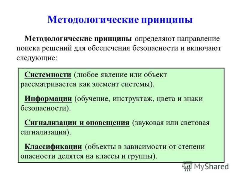 Принципы, методы и средства обеспечения БЖД Принципы обеспечения БЖД по признаку реализации делят на четыре группы: 1. Методологические. 2. Медико-гигиенические 3. Организационные 4. Технические