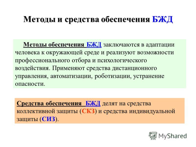 Технические принципы 1. Изоляции (теплоизолирующие, звукоизолирующие конструкции, электроизоляция, виброизоляторы). 2. Экранирования (экраны от звуковых волн, от электромагнитных излучений). 3. Поглощения (звукопоглощающие и вибропоглощающие материал