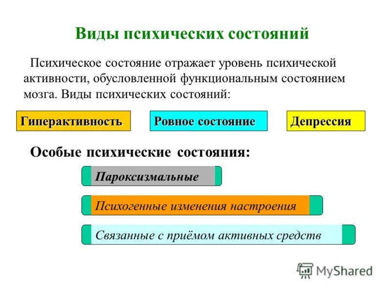 Презентация на тему: