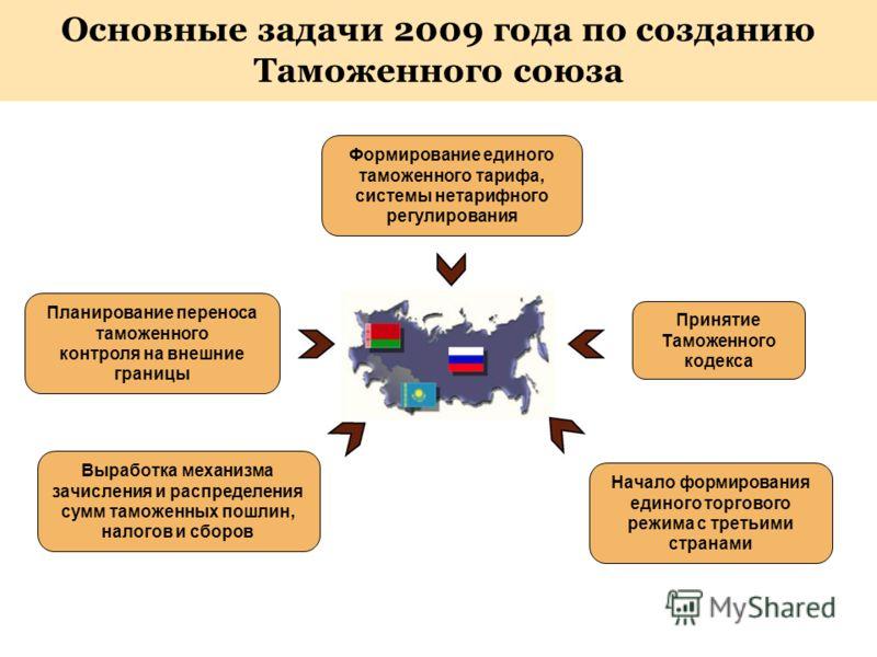Основные задачи 2009 года по созданию Таможенного союза Выработка механизма зачисления и распределения сумм таможенных пошлин, налогов и сборов Начало формирования единого торгового режима с третьими странами Принятие Таможенного кодекса Формирование