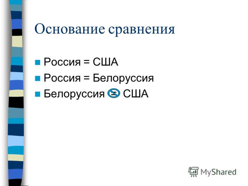 Основание сравнения Россия = США Россия = Белоруссия Белоруссия = США