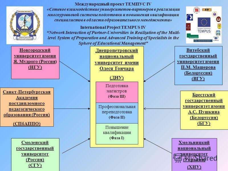 Международный проект ТЕМПУС IV «Сетевое взаимодействие университетов-партнеров в реализации многоуровневой системы подготовки и повышения квалификации специалистов в области образовательного менеджмента» International Project TEMPUS IV Network Intera