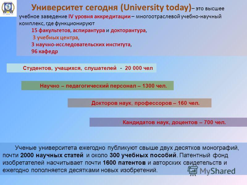 Университет сегодня (University today) – это высшее учебное заведение ІV уровня аккредитации – многоотраслевой учебно-научный комплекс, где функционируют 15 факультетов, аспирантура и докторантура, 3 учебных центра, 3 научно-исследовательских институ