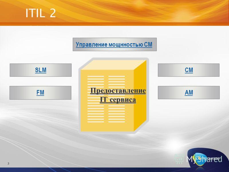 3 ITIL 2 IT услуга Управление мощнностью CM FM CM AM SLM Предоставление IT cервиса