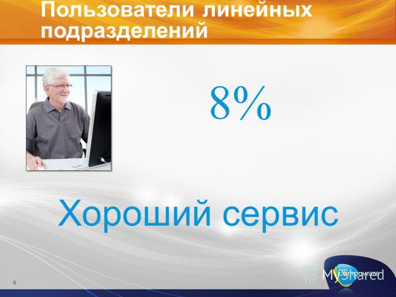 6 8% Пользователи линейных подразделений Хороший сервис