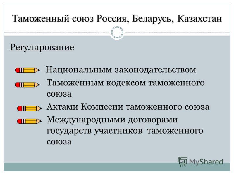 Таможенный союз Россия, Беларусь, Казахстан Регулирование Национальным законодательством Таможенным кодексом таможенного союза Актами Комиссии таможенного союза Международными договорами государств участников таможенного союза