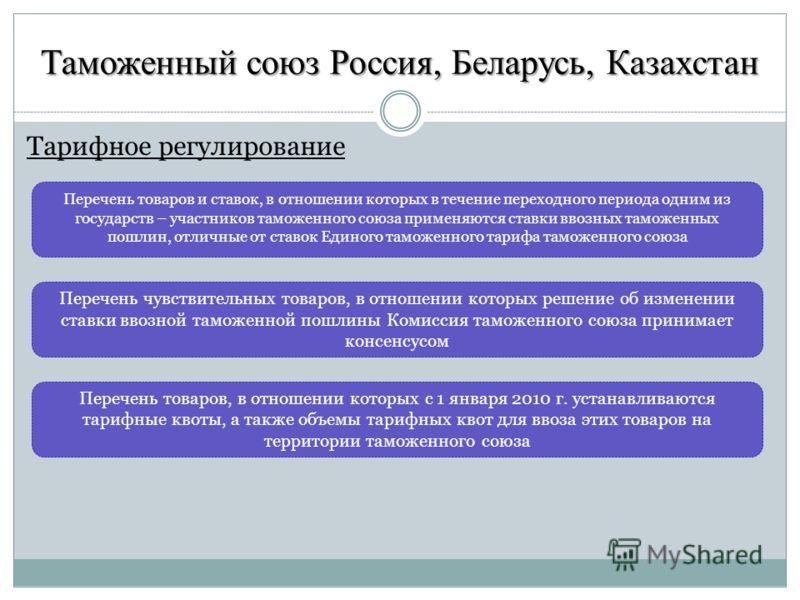 Таможенный союз Россия, Беларусь, Казахстан Тарифное регулирование Перечень товаров и ставок, в отношении которых в течение переходного периода одним из государств – участников таможенного союза применяются ставки ввозных таможенных пошлин, отличные