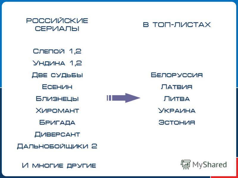 РОССИЙСКИЕ СЕРИАЛЫ Слепой 1,2 Ундина 1,2 Две судьбы ЕсенинБлизнецыХиромантБригадаДиверсант Дальнобойщики 2 В ТОП-ЛИСТАХ БелоруссияЛатвияЛитваУкраинаЭстония И многие другие