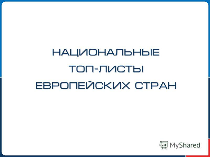 НАЦИОНАЛЬНЫЕТОП-ЛИСТЫ ЕВРОПЕЙСКИХ СТРАН