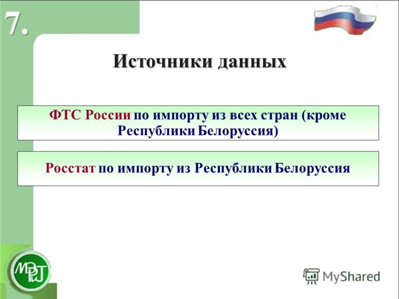 Источники данных ФТС России по импорту из всех стран (кроме Республики Белоруссия) Росстат по импорту из Республики Белоруссия