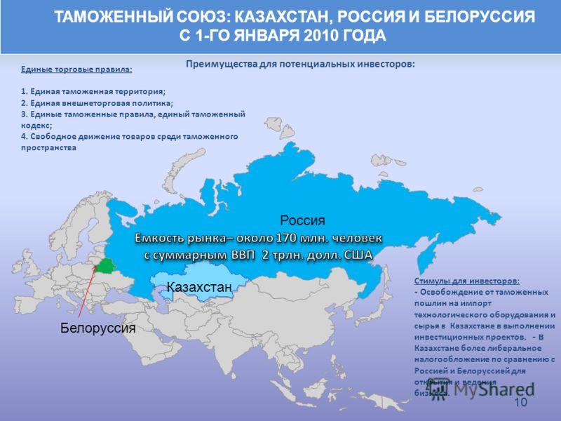 ТАМОЖЕННЫЙ СОЮЗ: КАЗАХСТАН, РОССИЯ И БЕЛОРУССИЯ С 1-ГО ЯНВАРЯ 2010 ГОДА Россия Казахстан Белоруссия Единые торговые правила: 1. Единая таможенная территория; 2. Единая внешнеторговая политика; 3. Единые таможенные правила, единый таможенный кодекс; 4