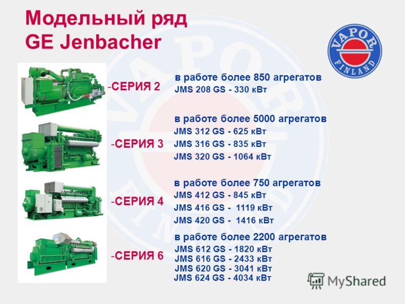 -СЕРИЯ 2 в работе более 850 агрегатов JMS 208 GS - 330 кВт -СЕРИЯ 3 в работе более 5000 агрегатов JMS 312 GS - 625 кВт JMS 316 GS - 835 кВт JMS 320 GS - 1064 кВт -СЕРИЯ 4 JMS 412 GS - 845 кВт JMS 416 GS - 1119 кВт JMS 420 GS - 1416 кВт в работе более
