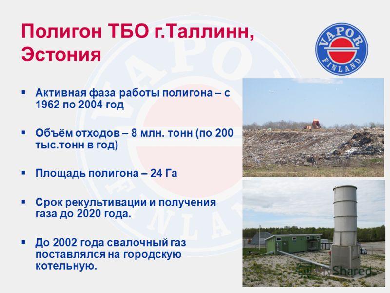 Полигон ТБО г.Таллинн, Эстония Активная фаза работы полигона – с 1962 по 2004 год Объём отходов – 8 млн. тонн (по 200 тыс.тонн в год) Площадь полигона – 24 Га Срок рекультивации и получения газа до 2020 года. До 2002 года свалочный газ поставлялся на