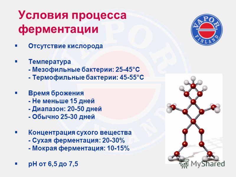 Условия процесса ферментации Отсутствие кислорода Температура - Мезофильные бактерии: 25-45°C - Термофильные бактерии: 45-55°C Время брожения - Не меньше 15 дней - Диапазон: 20-50 дней - Обычно 25-30 дней Концентрация сухого вещества - Сухая фермента