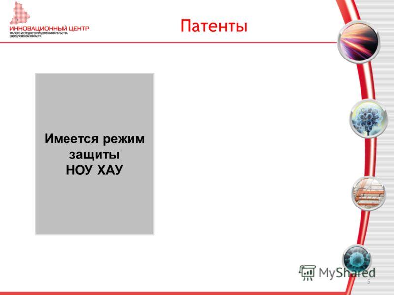 Патенты 5 Имеется режим защиты НОУ ХАУ