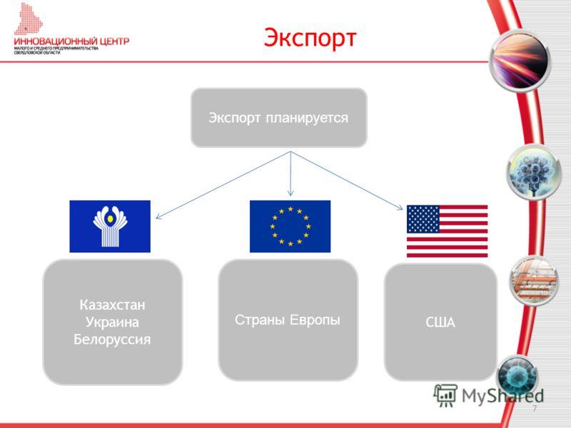 Экспорт 7 Экспорт планируется США Страны Европы Казахстан Украина Белоруссия