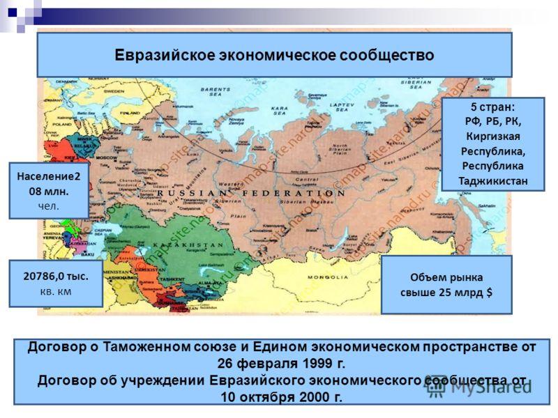 Евразийское экономическое сообщество Население2 08 млн. чел. 20786,0 тыс. кв. км 5 стран: РФ, РБ, РК, Киргизкая Республика, Республика Таджикистан Объем рынка свыше 25 млрд $ Договор о Таможенном союзе и Едином экономическом пространстве от 26 феврал