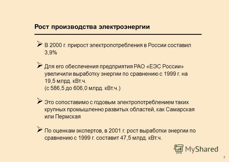 2 Рост производства электроэнергии В 2000 г. прирост электропотребления в России составил 3,9% Для его обеспечения предприятия РАО «ЕЭС России» увеличили выработку энергии по сравнению с 1999 г. на 19,5 млрд. кВт.ч. (с 586,5 до 606,0 млрд. кВт.ч.) Эт