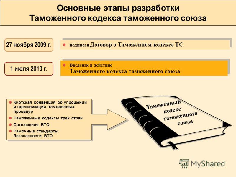 Основные этапы разработки Таможенного кодекса таможенного союза подписан Договор о Таможенном кодексе ТС Введение в действие Таможенного кодекса таможенного союза 1 июля 2010 г. 27 ноября 2009 г. Киотская конвенция об упрощении и гармонизации таможен