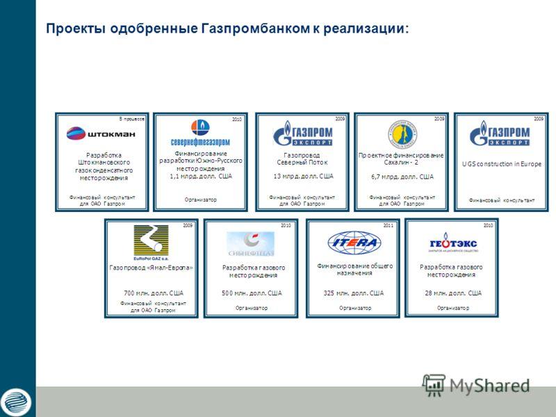 Проекты одобренные Газпромбанком к реализации: