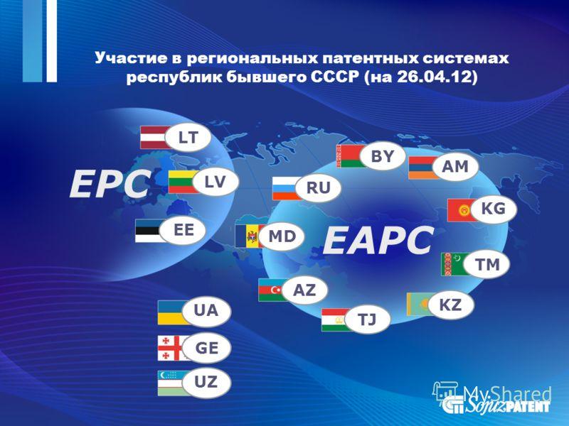 Участие в региональных патентных системах республик бывшего СССР (на 26.04.12) EPC EAPC LT EE LV UA GE UZ RU AM BY AZ TJ KZ KG TM MD
