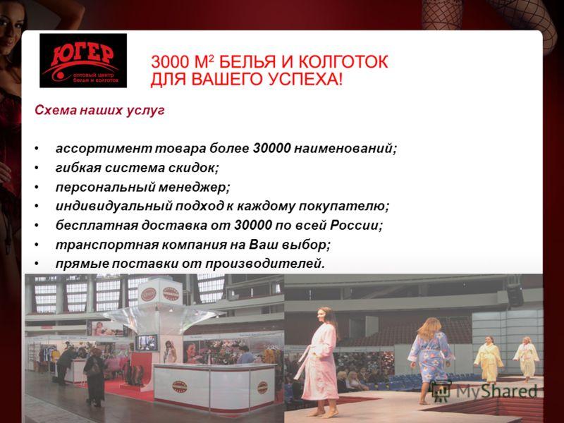 Схема наших услуг ассортимент товара более 30000 наименований; гибкая система скидок; персональный менеджер; индивидуальный подход к каждому покупателю; бесплатная доставка от 30000 по всей России; транспортная компания на Ваш выбор; прямые поставки