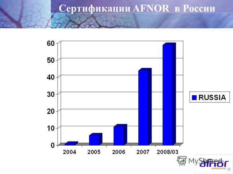 10 Сертификации AFNOR в России