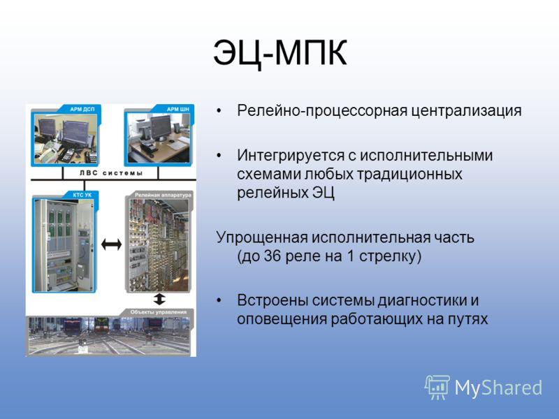 ЭЦ-МПК Релейно-процессорная централизация Интегрируется с исполнительными схемами любых традиционных релейных ЭЦ Упрощенная исполнительная часть (до 36 реле на 1 стрелку) Встроены системы диагностики и оповещения работающих на путях