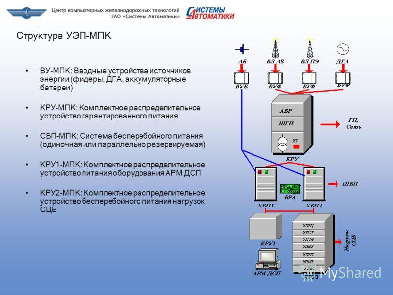 Структура УЭП–МПК ВУ-МПК: Вводные устройства источников энергии (фидеры, ДГА, аккумуляторные батареи) КРУ-МПК: Комплектное распределительное устройство гарантированного питания СБП-МПК: Система бесперебойного питания (одиночная или параллельно резерв