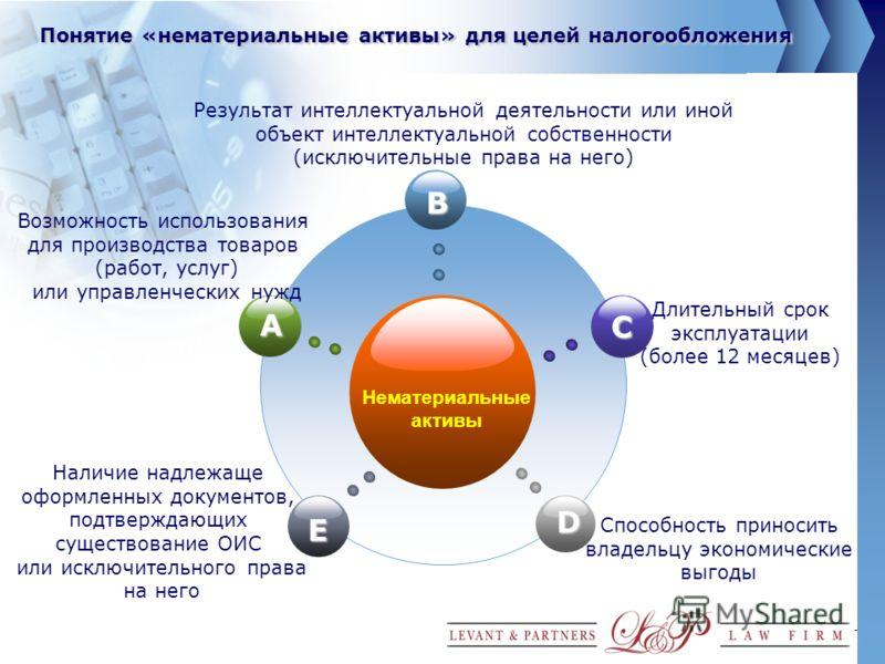 www.thmemgallery.comCompany Logo Понятие «нематериальные активы» для целей налогообложения Нематериальные активы B E C D A Результат интеллектуальной деятельности или иной объект интеллектуальной собственности (исключительные права на него) Возможнос