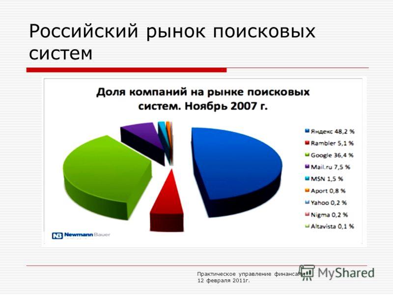 Российский рынок поисковых систем Практическое управление финансами 12 февраля 2011г.