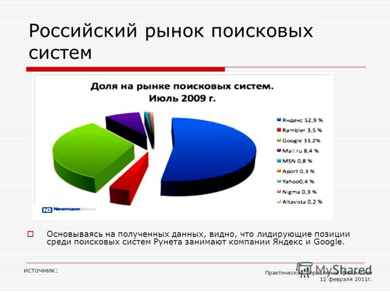 Российский рынок поисковых систем источник: Практическое управление финансами 12 февраля 2011г. Основываясь на полученных данных, видно, что лидирующие позиции среди поисковых систем Рунета занимают компании Яндекс и Google.