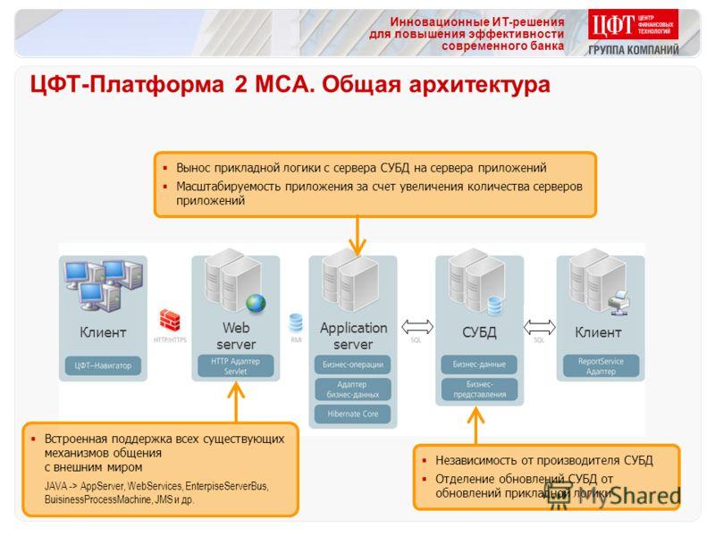 Инновационные ИТ-решения для повышения эффективности современного банка КлиентСУБД Application server Web server Клиент Встроенная поддержка всех существующих механизмов общения с внешним миром JAVA -> AppServer, WebServices, EnterpiseServerBus, Buis