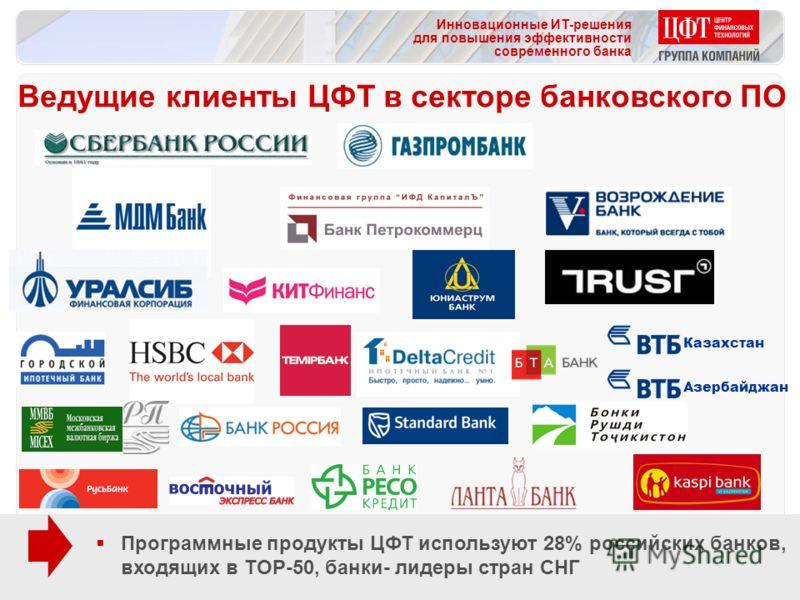 Инновационные ИТ-решения для повышения эффективности современного банка Ведущие клиенты ЦФТ в секторе банковского ПО Программные продукты ЦФТ используют 28% российских банков, входящих в TOP-50, банки- лидеры стран СНГ Казахстан Азербайджан