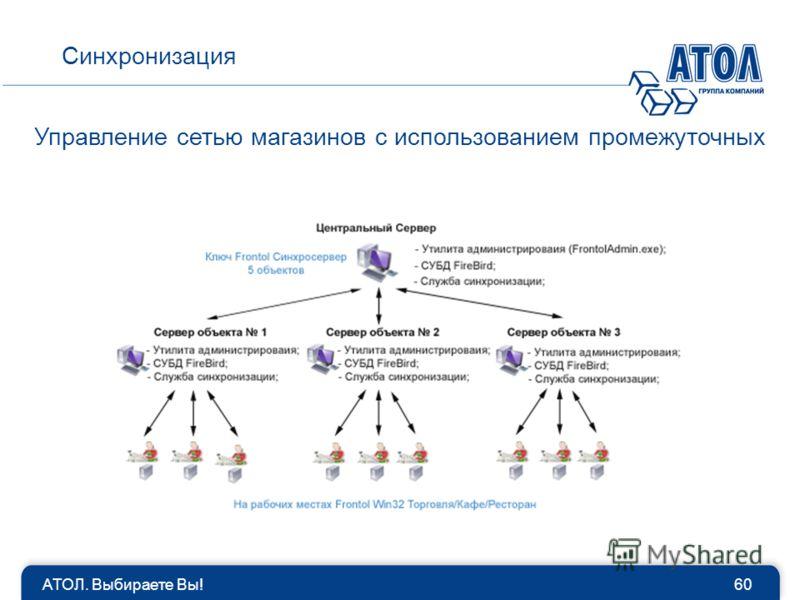 Управление сетью магазинов с использованием промежуточных серверов Синхронизация 60АТОЛ. Выбираете Вы!
